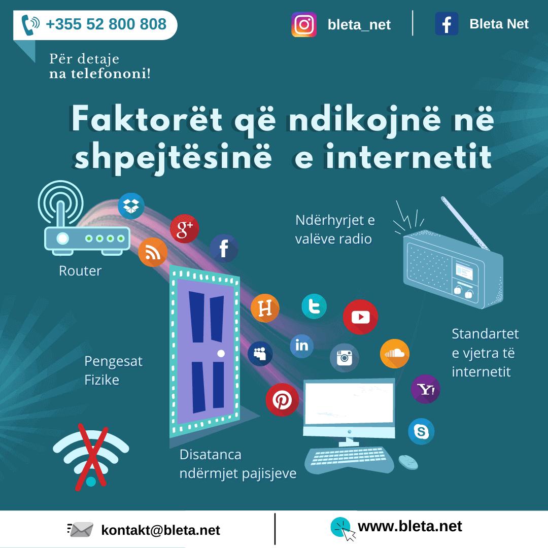 faktoret qe ndikojne ne shpejtesie e internetit